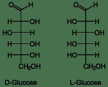DL-Glucose.svg